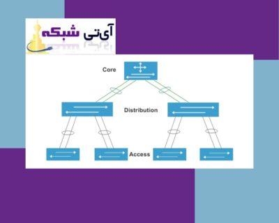 معماری شبکه سیسکو